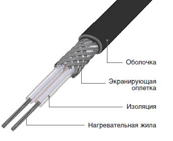 Система тёплый пол электрический