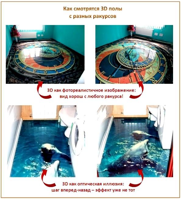 Фото наливной пол своими руками пошаговая инструкция