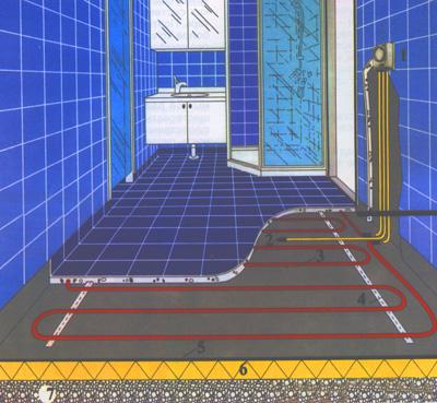 Видео теплые полы в ванной комнате своими руками 97