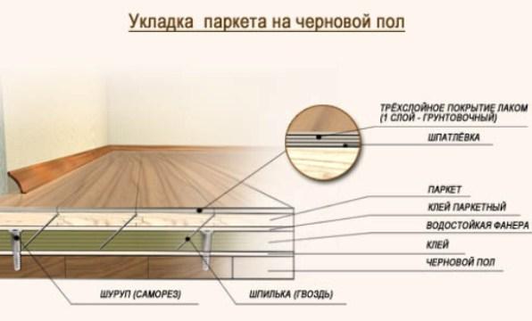 Технологическая схема производства варенья фото 366