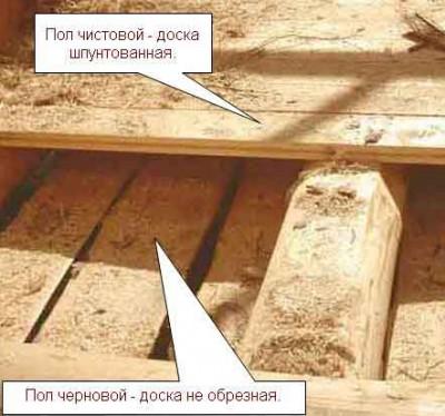 Двойной деревянный пол
