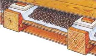Утепление деревянного пола: технология теплоизоляции керамзитом основания из дерева