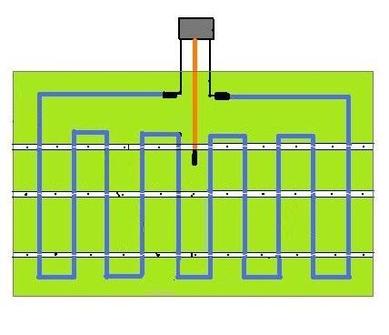 Схемы раскладки труб для водяного теплого пола и подключение электрического пола