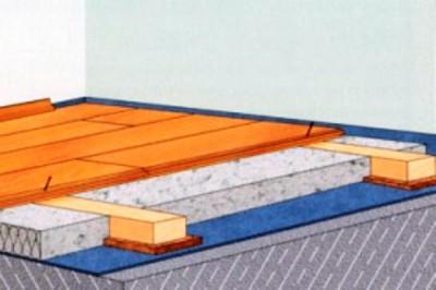 Утеплитель в конструкции пола с дощатым покрытием
