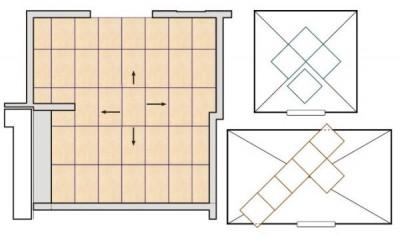 План раскладки напольной плитки