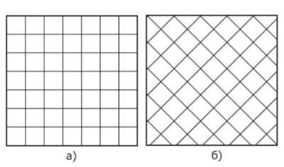 Базовые схемы раскладки плитки: а - по прямым линиям б - по диагонали.
