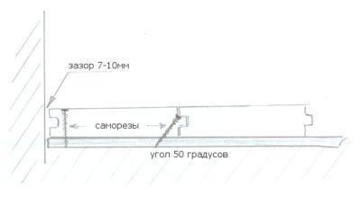 Укладка шпунтованной доски
