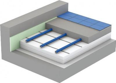 Оптимальная модель водяного теплого пола