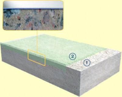 Конструкция бетонного пола с упрочненным верхним покрытием