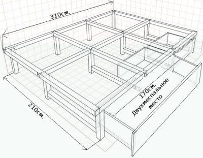 Строительство подиума в квартире своими руками  пошаговое