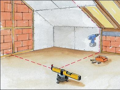 Как сделать лазерный уровень своими руками из лазерной указки и строительного уровня