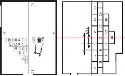 Возможные схемы укладки кварцвиниловой плитки