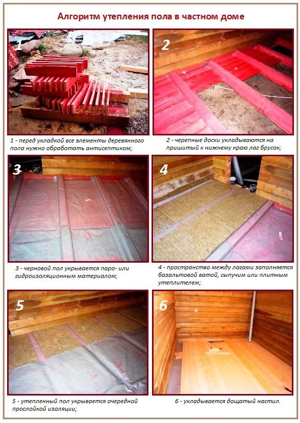 Дизайны лестниц в частном доме