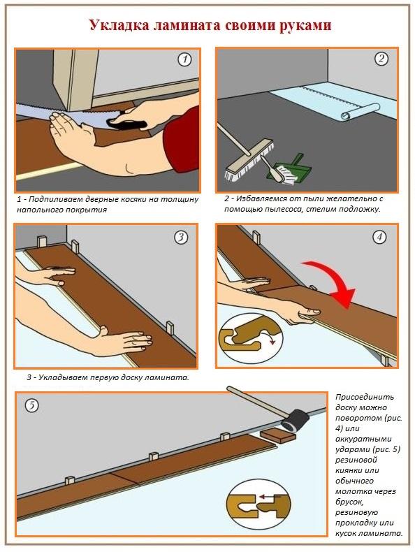 Как класть ламинат своими руками на деревянный пол