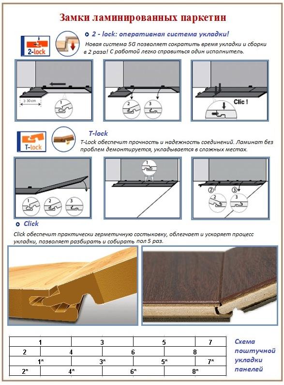 Инструкции по монтажу ламината