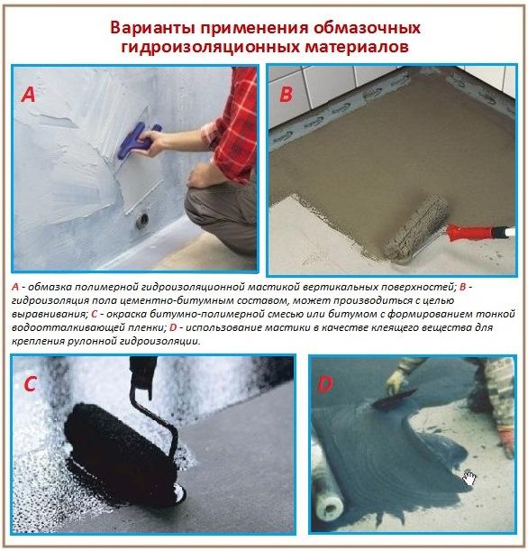 Обмазочная гидроизоляция ванной комнаты