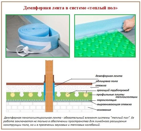 Оборудование гидроизоляция распыляемая