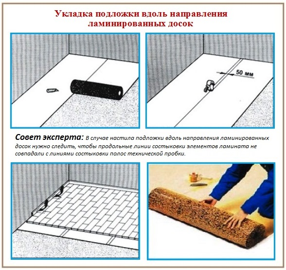 Teinture pour parquet flottant prix de la renovation au m2 for Produit pour parquet flottant