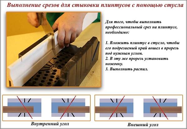 Как сделать стыки плинтус