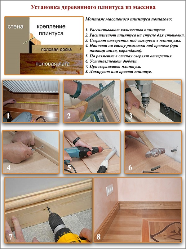 можете узнать, как прибивают деревянный плинтус полетав