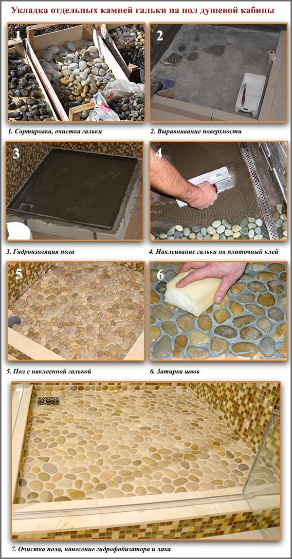 торт эскимо рецепт с пошаговым фото