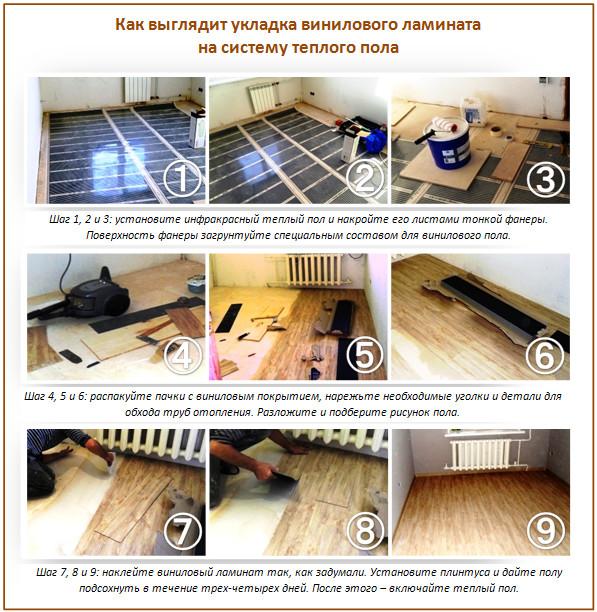 Как сделать теплый пол без стяжки