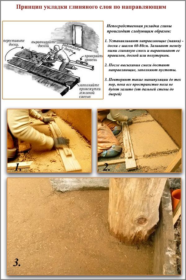 Принцип укладки глиняного пола по направляющим