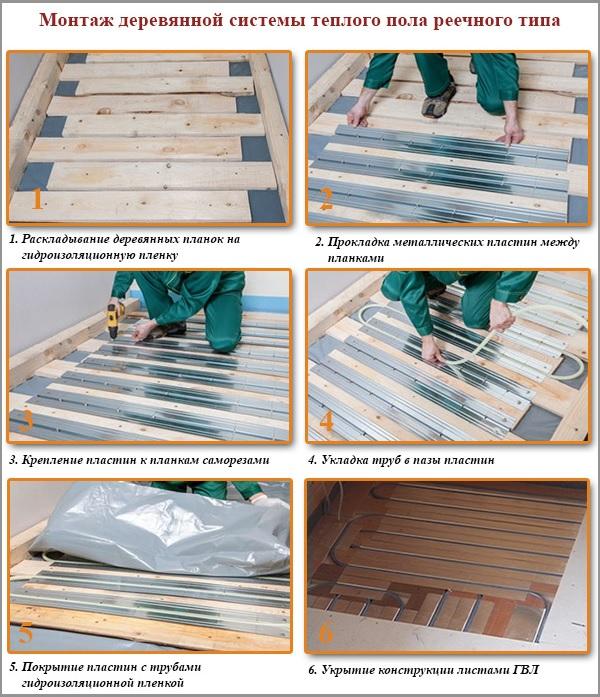 Монтаж деревянной системы реечного типа