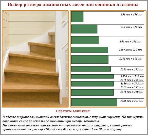 Выбор размера ламинатных досок для обшивки лестницы