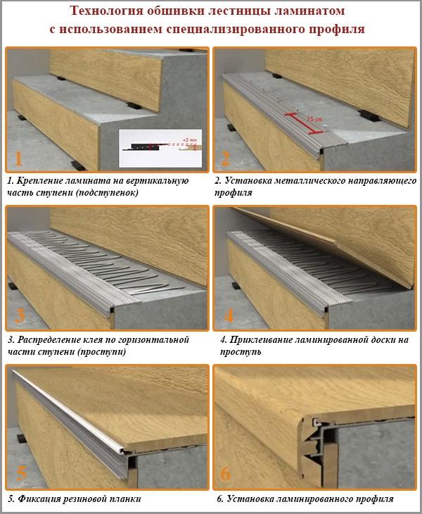 Технология обшивки лестницы ламинатом