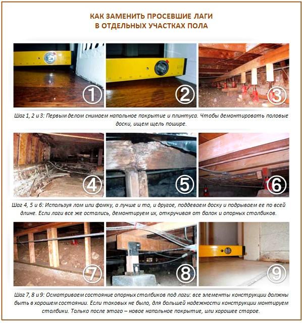Как исправить щели в полу