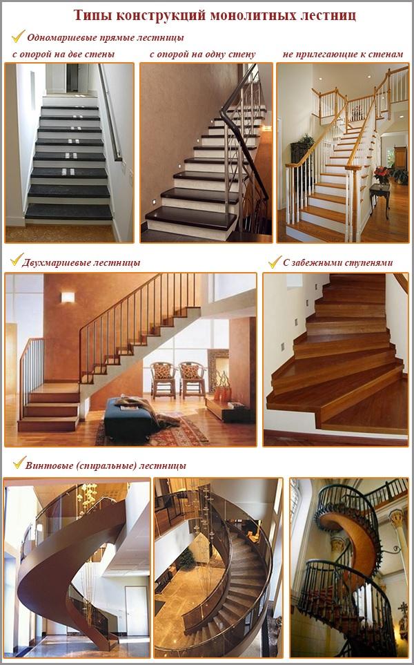 Типы конструкций монолитных лестниц