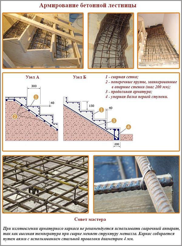 Армирование бетонной лестницы