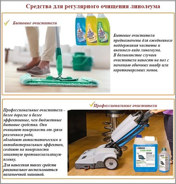 Средства для регулярного очищения линолеума