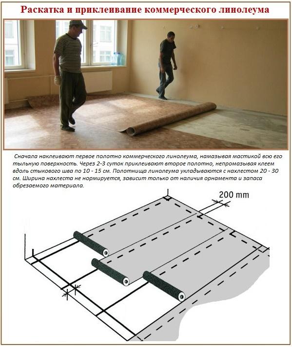 Как наклеить коммерческий линолеум на бетонный пол