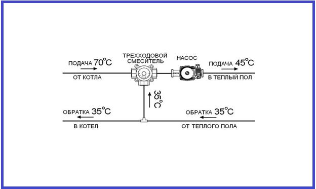 Схема подключения теплого пола через трёхходовой клапан