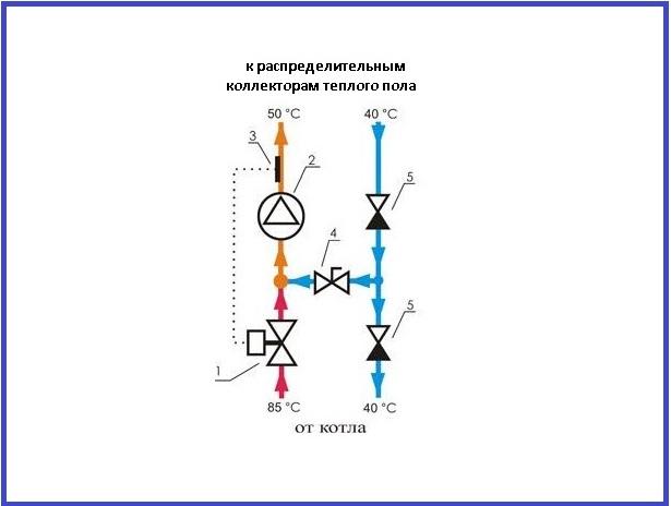 Схема подключения теплого пола к котлу через двухходовый клапан