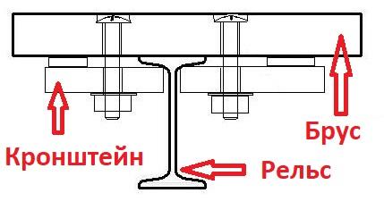 Схема монтажа пола на даче