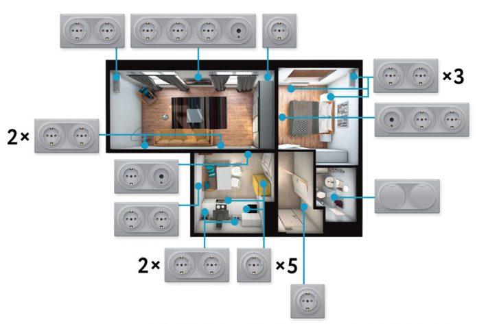 Схема размещения розеток в квартире