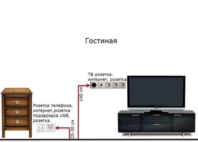 Схема розеток в гостиной