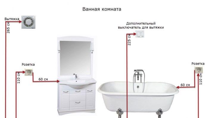 Схема розеток в ванной